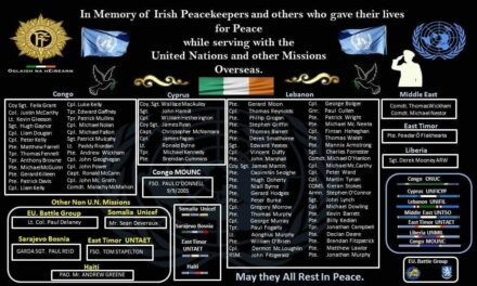 In Memory of Irish Peacekeepers & Others who gave their lives for Peace